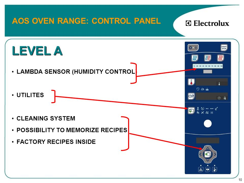 10 AOS OVEN RANGE: CONTROL PANEL LEVEL A LAMBDA SENSOR (HUMIDITY CONTROL)LAMBDA SENSOR (HUMIDITY CONTROL) UTILITESUTILITES CLEANING SYSTEMCLEANING SYS