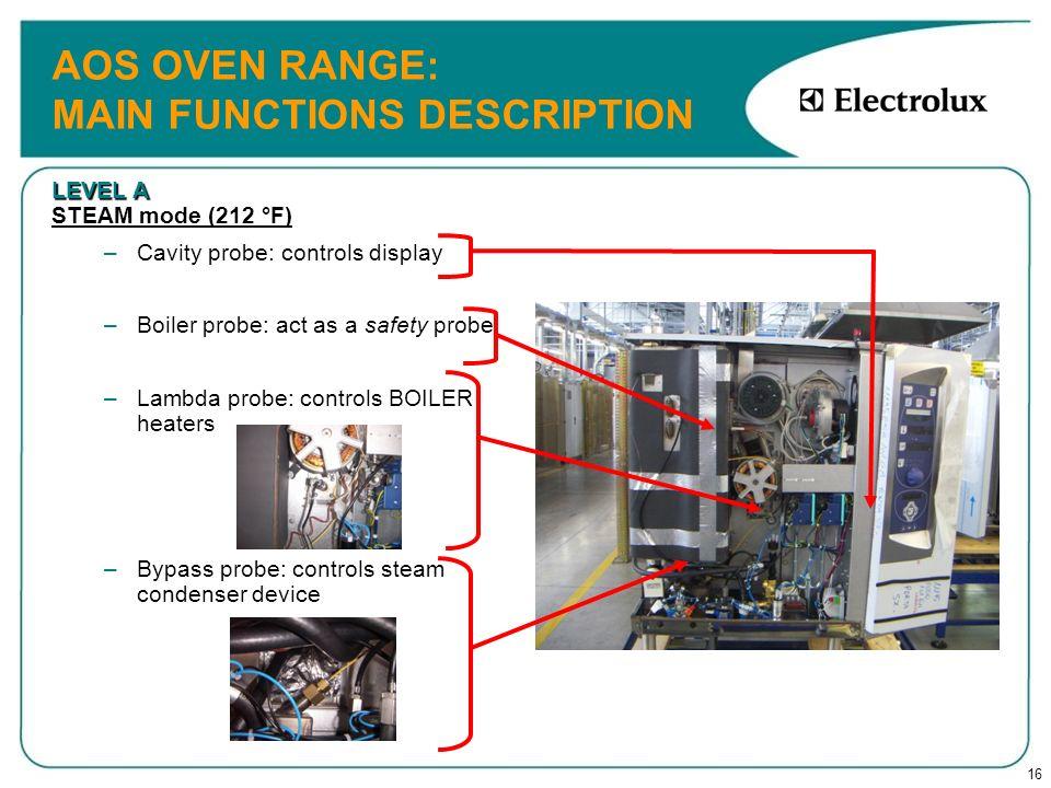 16 AOS OVEN RANGE: MAIN FUNCTIONS DESCRIPTION LEVEL A STEAM mode (212 °F) –Cavity probe: controls display –Boiler probe: act as a safety probe –Lambda
