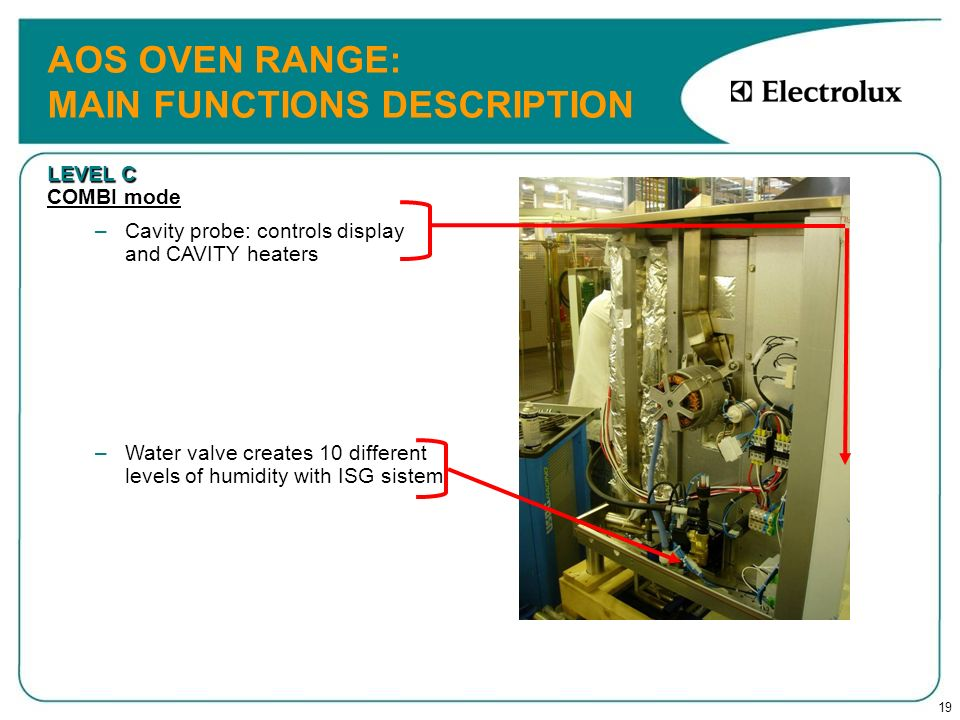 19 AOS OVEN RANGE: MAIN FUNCTIONS DESCRIPTION LEVEL C COMBI mode – –Cavity probe: controls display and CAVITY heaters – –Water valve creates 10 differ