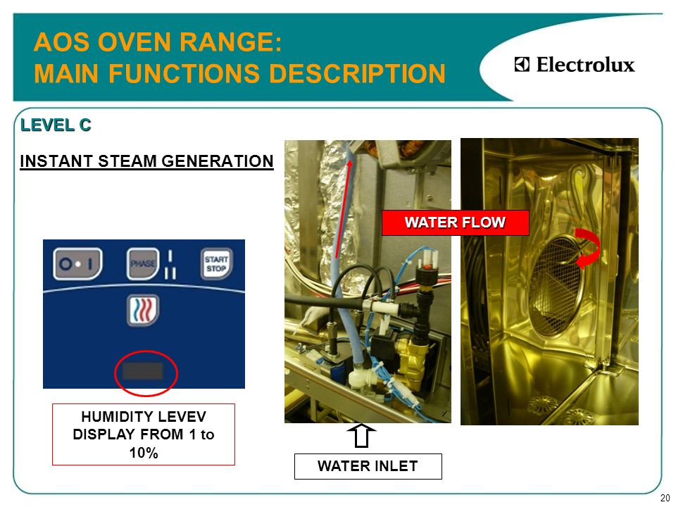 20 AOS OVEN RANGE: MAIN FUNCTIONS DESCRIPTION LEVEL C INSTANT STEAM GENERATION HUMIDITY LEVEV DISPLAY FROM 1 to 10% WATER INLET WATER FLOW