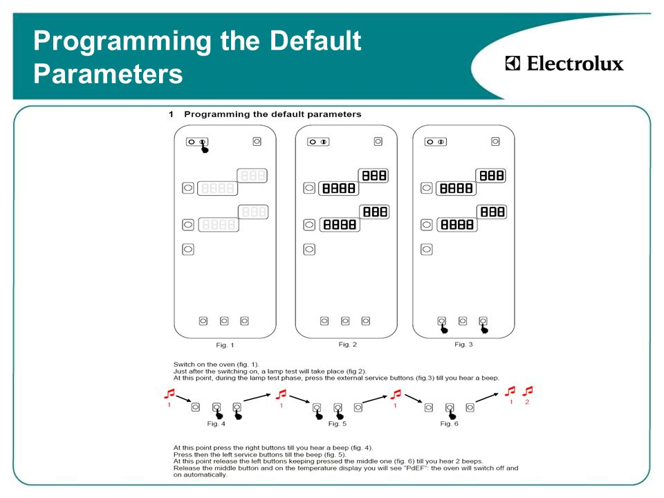 Programming the Default Parameters