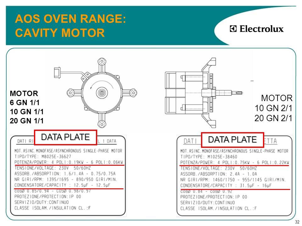 32 AOS OVEN RANGE: CAVITY MOTOR MOTOR 6 GN 1/1 10 GN 1/1 20 GN 1/1 MOTOR 10 GN 2/1 20 GN 2/1 DATA PLATE