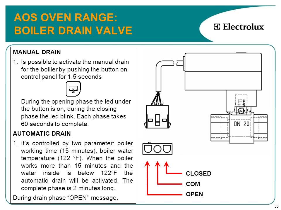 35 AOS OVEN RANGE: BOILER DRAIN VALVE CLOSED OPEN COM MANUAL DRAIN 1.Is possible to activate the manual drain for the boilier by pushing the button on
