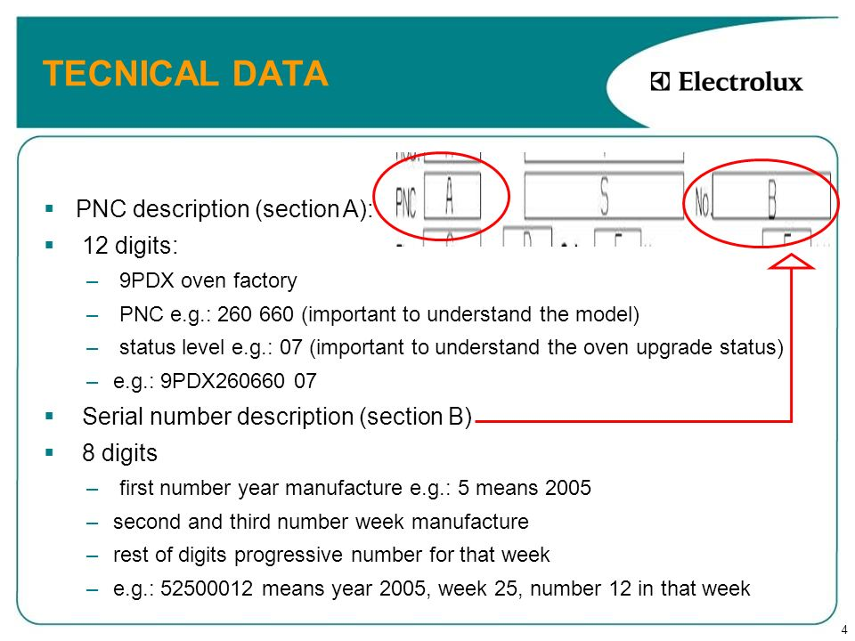 4 TECNICAL DATA PNC description (section A): 12 digits: – – 9PDX oven factory – – PNC e.g.: 260 660 (important to understand the model) – – status lev