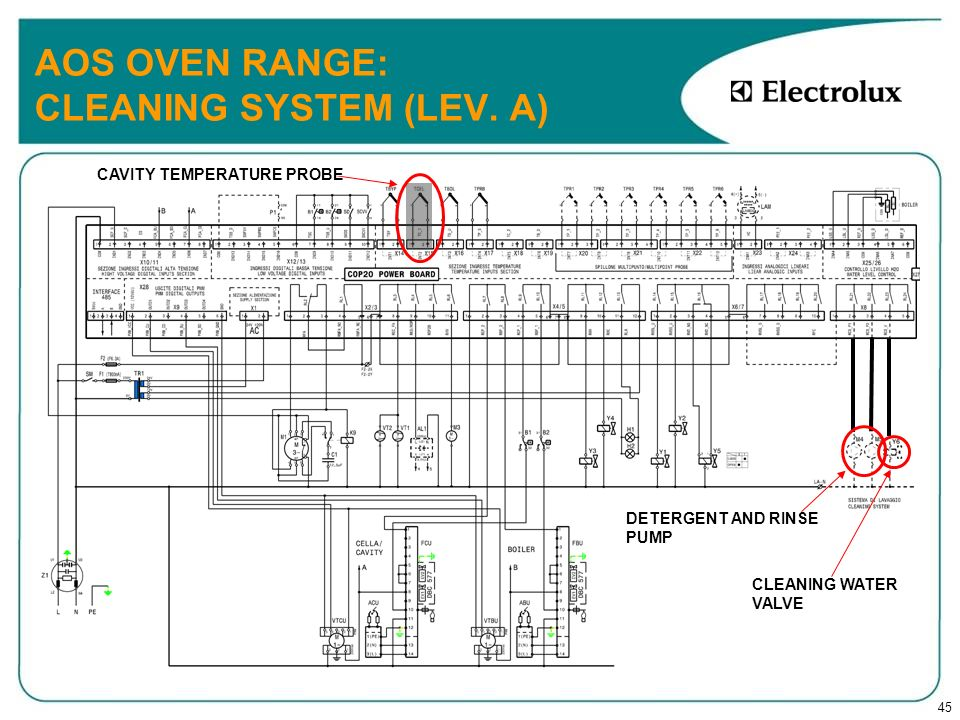 45 AOS OVEN RANGE: CLEANING SYSTEM (LEV. A) CAVITY TEMPERATURE PROBE DETERGENT AND RINSE PUMP CLEANING WATER VALVE