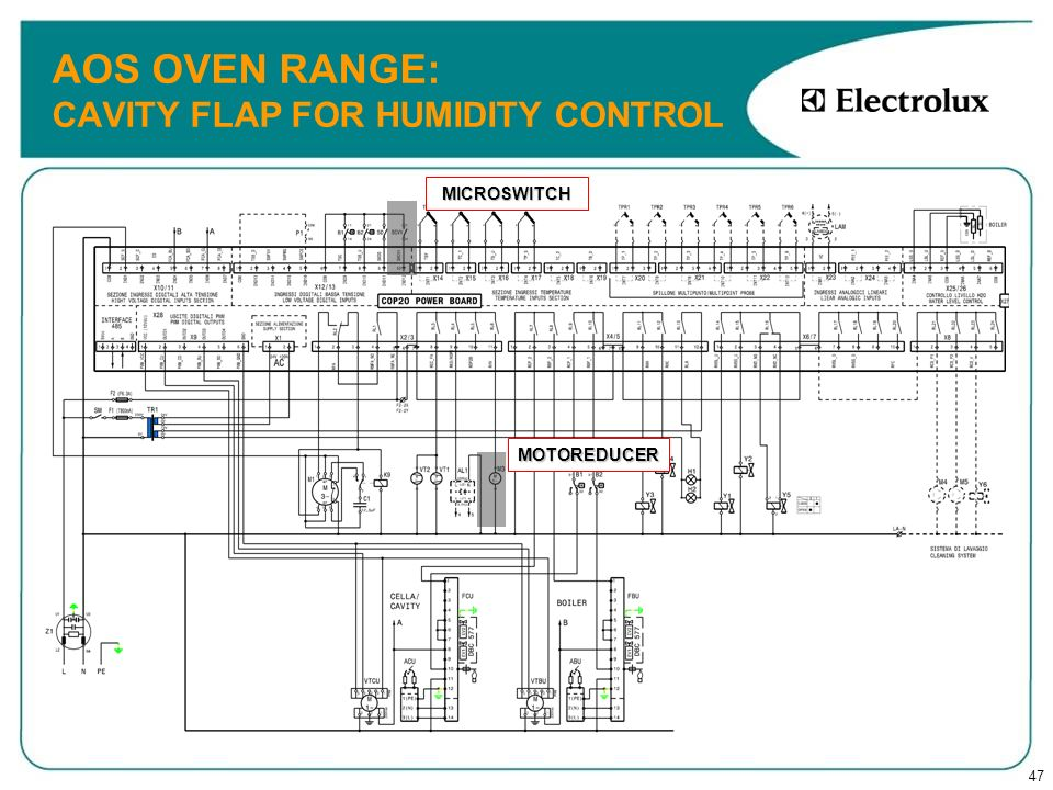 47 AOS OVEN RANGE: CAVITY FLAP FOR HUMIDITY CONTROL MOTOREDUCER MICROSWITCH