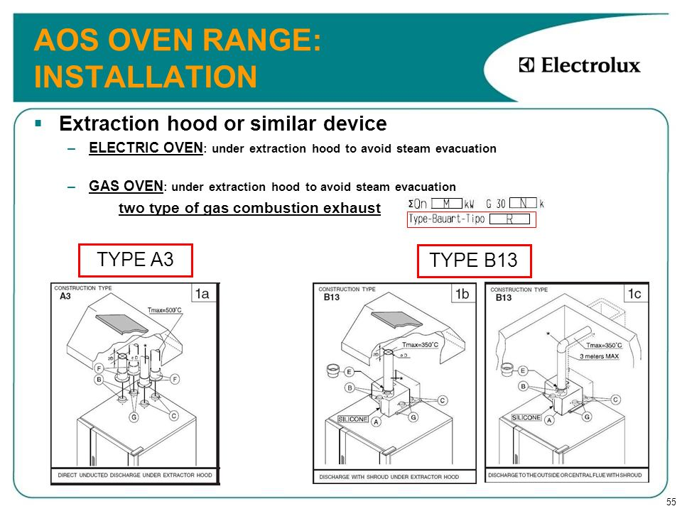 55 AOS OVEN RANGE: INSTALLATION Extraction hood or similar device –ELECTRIC OVEN : under extraction hood to avoid steam evacuation –GAS OVEN : under e