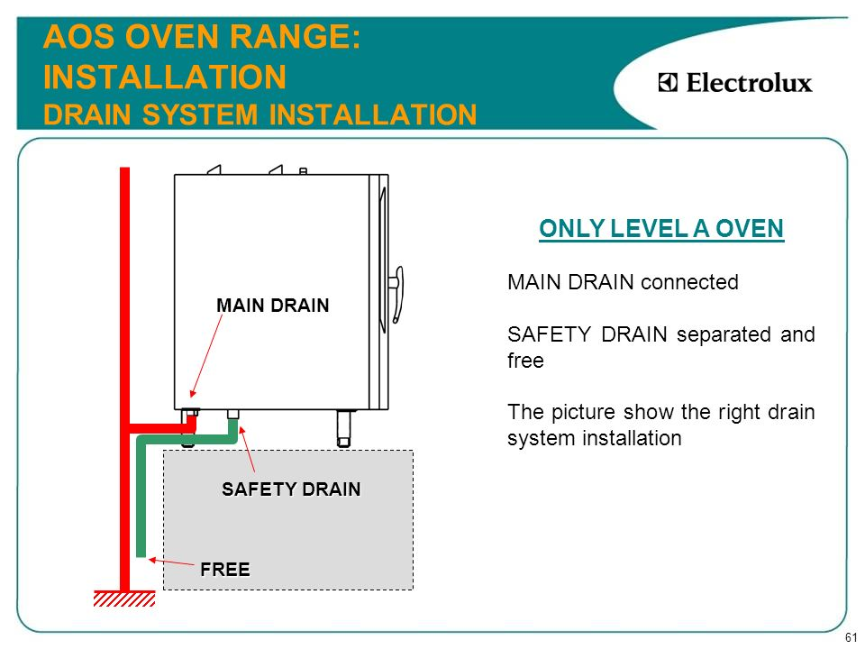 61 AOS OVEN RANGE: INSTALLATION DRAIN SYSTEM INSTALLATION ONLY LEVEL A OVEN MAIN DRAIN connected SAFETY DRAIN separated and free The picture show the