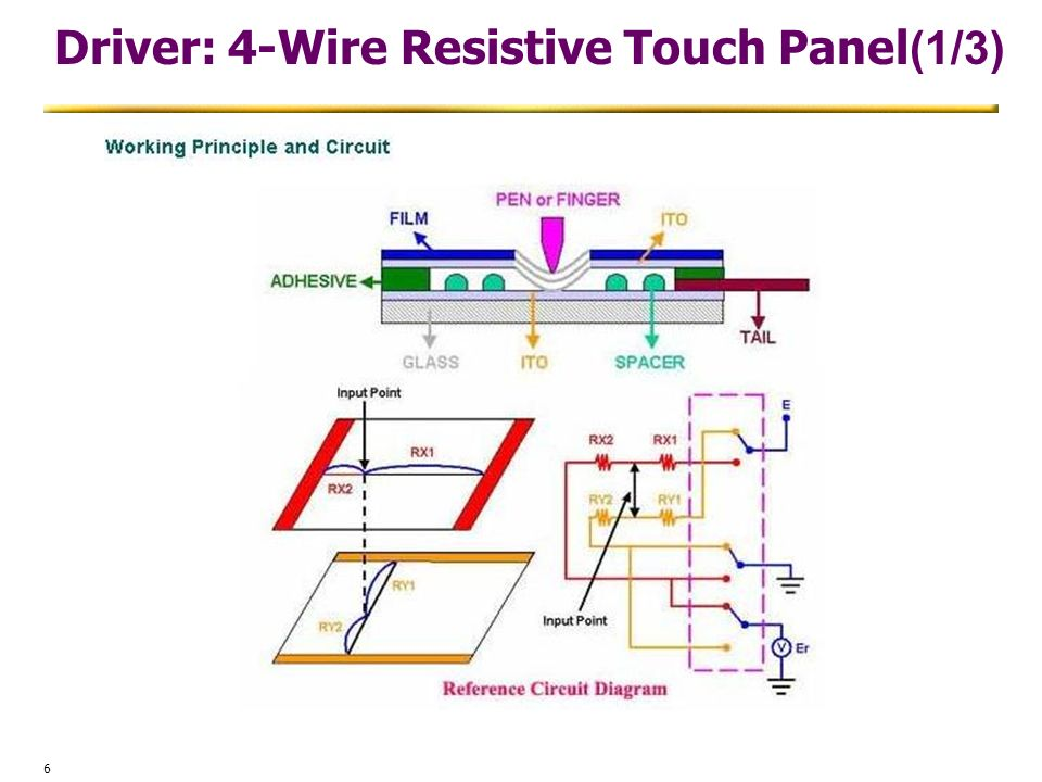 6 Driver: 4-Wire Resistive Touch Panel (1/3)