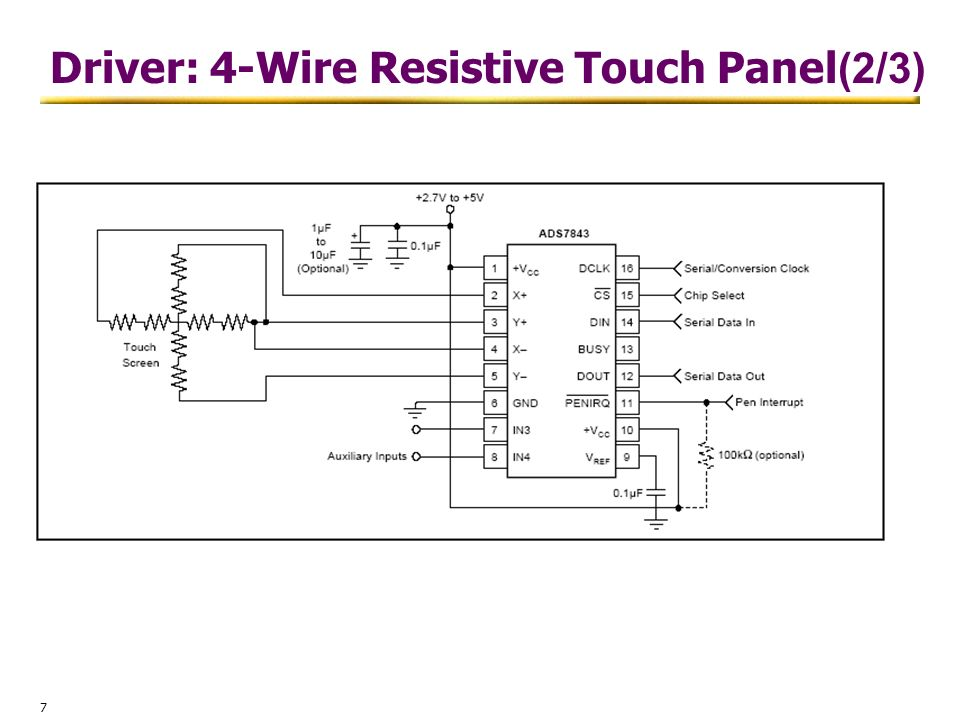 7 Driver: 4-Wire Resistive Touch Panel (2/3)