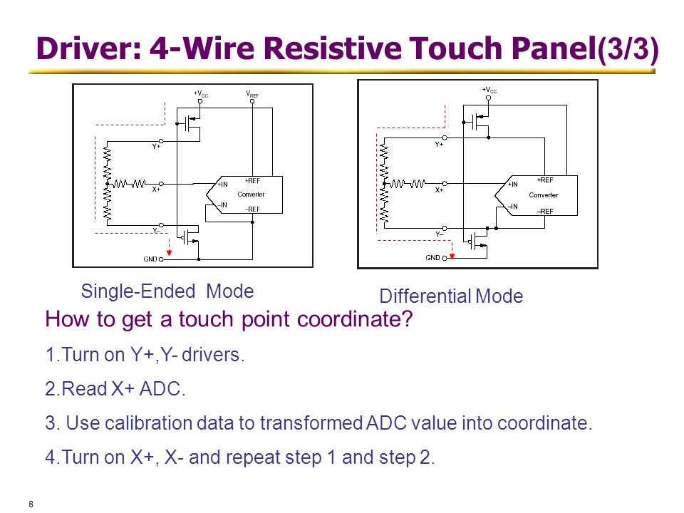 8 Driver: 4-Wire Resistive Touch Panel (3/3) How to get a touch point coordinate? 1.Turn on Y+,Y- drivers. 2.Read X+ ADC. 3. Use calibration data to t