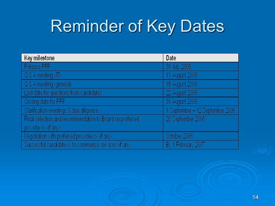 14 Reminder of Key Dates