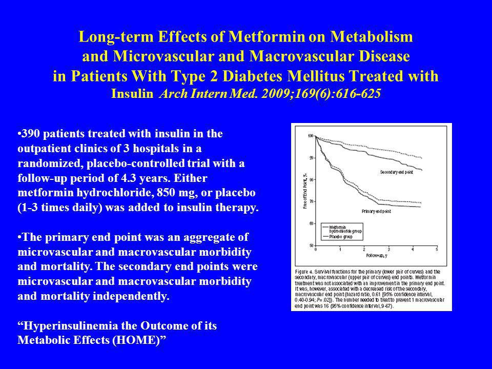 Long-term Effects of Metformin on Metabolism and Microvascular and Macrovascular Disease in Patients With Type 2 Diabetes Mellitus Treated with Insuli