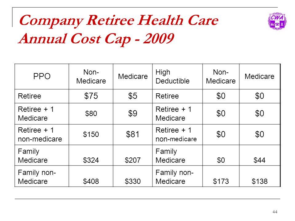 44 Company Retiree Health Care Annual Cost Cap - 2009 PPO Non- Medicare High Deductible Non- Medicare Retiree $75$5 Retiree $0 Retiree + 1 Medicare $8
