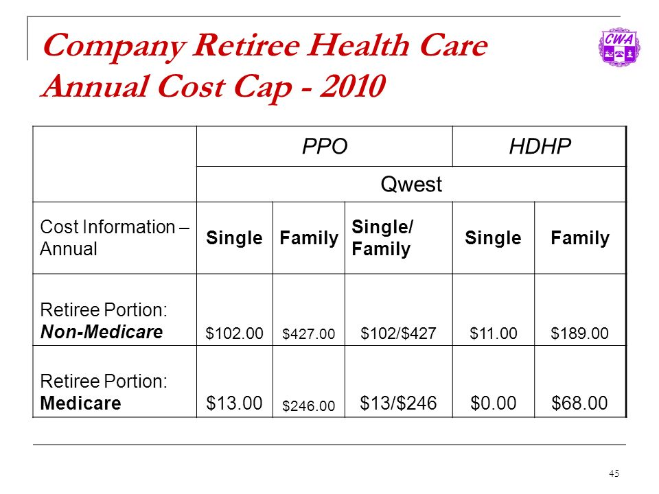 45 Company Retiree Health Care Annual Cost Cap - 2010 PPOHDHP Qwest Cost Information – Annual SingleFamily Single/ Family SingleFamily Retiree Portion
