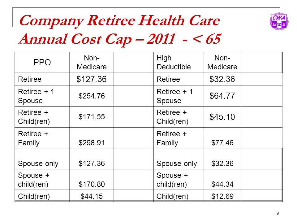 46 Company Retiree Health Care Annual Cost Cap – 2011 - < 65 PPO Non- Medicare High Deductible Non- Medicare Retiree $127.36 Retiree $32.36 Retiree +