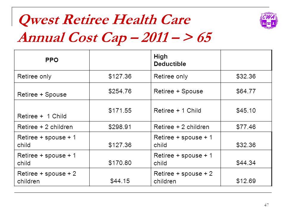 47 Qwest Retiree Health Care Annual Cost Cap – 2011 – > 65 PPO High Deductible Retiree only$127.36Retiree only$32.36 Retiree + Spouse $254.76Retiree +