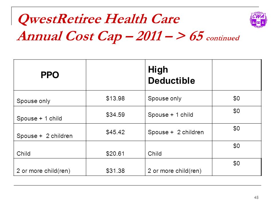 48 QwestRetiree Health Care Annual Cost Cap – 2011 – > 65 continued PPO High Deductible Spouse only $13.98Spouse only$0 Spouse + 1 child $34.59Spouse
