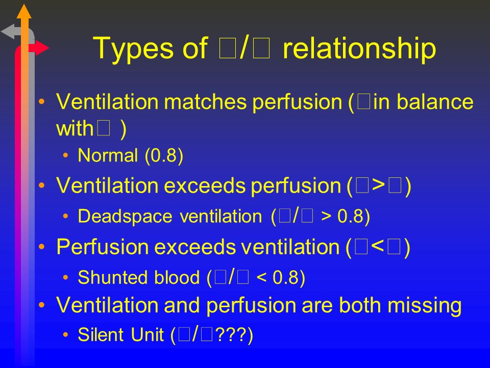 Types of / relationship Ventilation matches perfusion (in balance with ) Normal (0.8) Ventilation exceeds perfusion ( > ) Deadspace ventilation ( / >