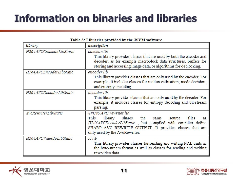 11 Information on binaries and libraries
