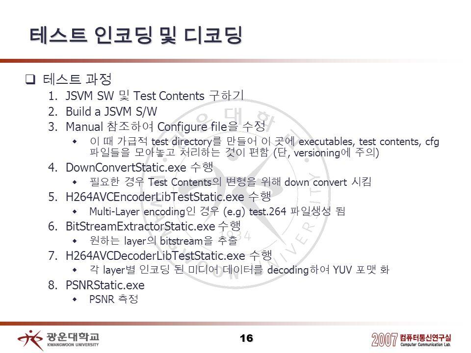 16 1.JSVM SW Test Contents 2.Build a JSVM S/W 3.Manual Configure file test directory executables, test contents, cfg (, versioning ) 4.DownConvertStat
