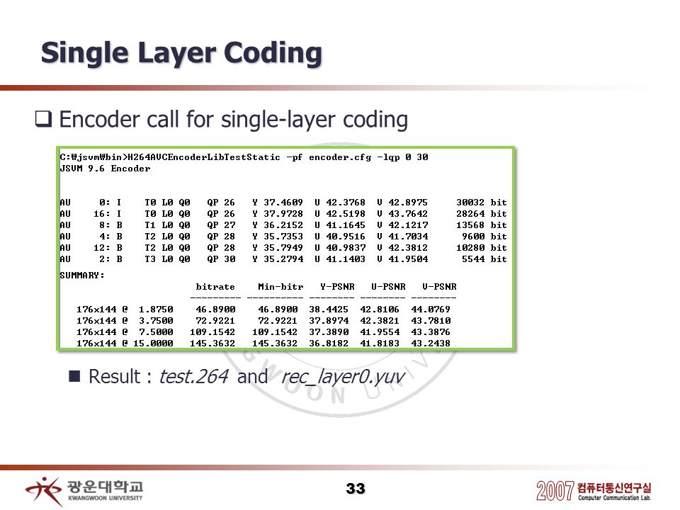 Single Layer Coding Encoder call for single-layer coding Result : test.264 and rec_layer0.yuv 33