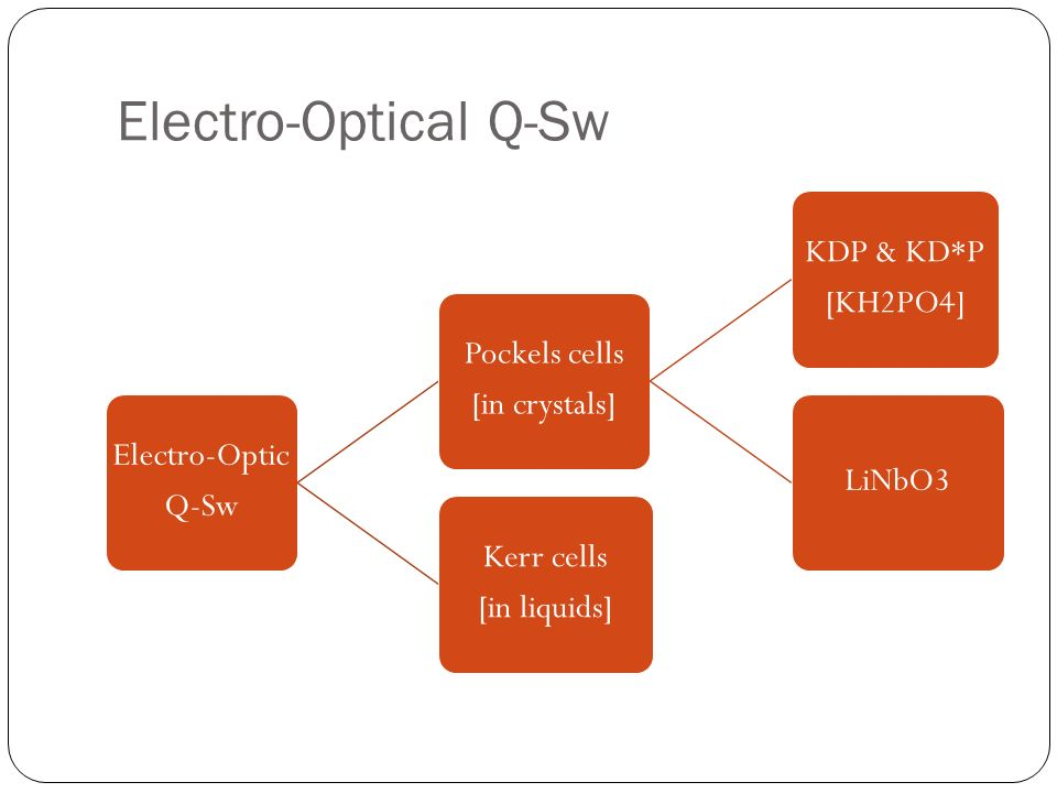 Electro-Optical & Passive Q-Sw [Pulsed Lasers] Visible & Near IR Acousto-Optical Q-Sw [CW Pumped Lasers] Visible & Near IR Rotating Prisms still uses.