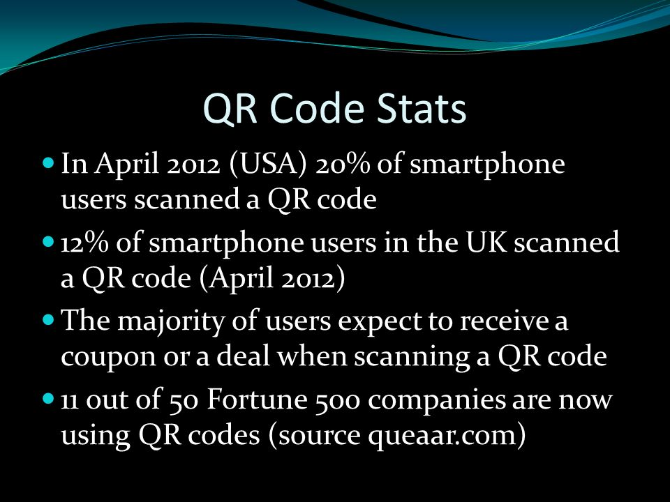 QR Code Stats In April 2012 (USA) 20% of smartphone users scanned a QR code 12% of smartphone users in the UK scanned a QR code (April 2012) The majority of users expect to receive a coupon or a deal when scanning a QR code 11 out of 50 Fortune 500 companies are now using QR codes (source queaar.com)