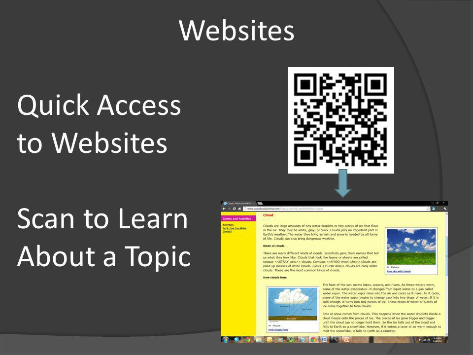 Quick Access to Websites Scan to Learn About a Topic Websites