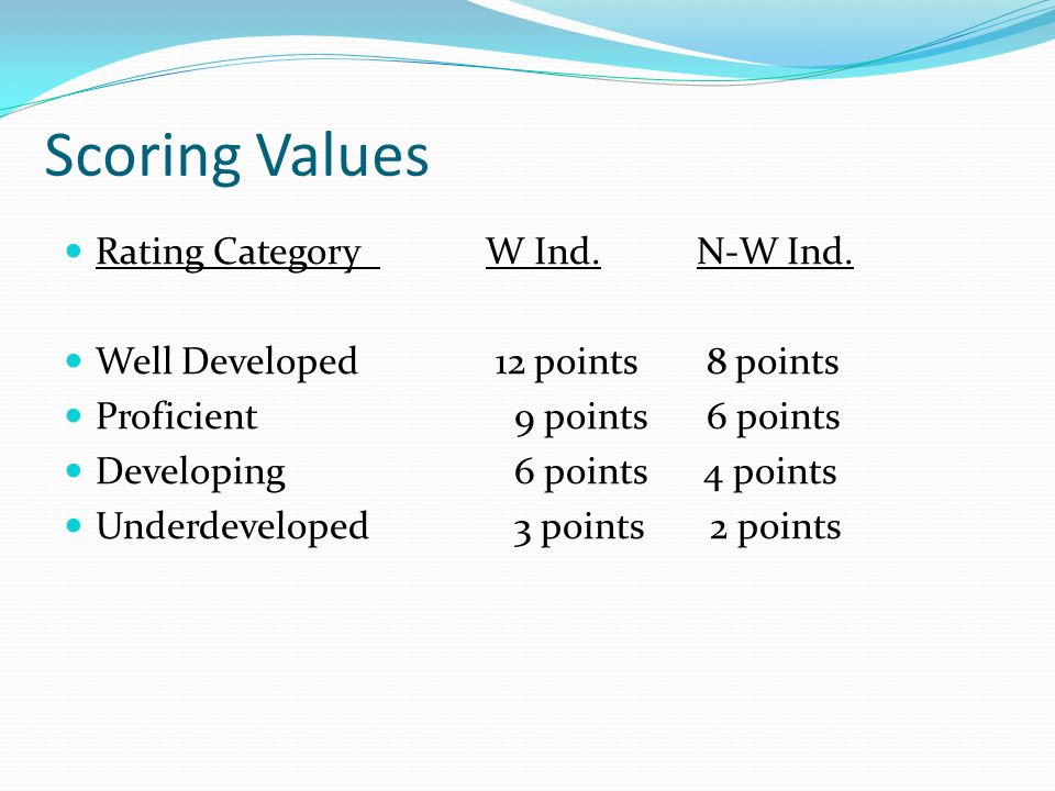 Scoring Values Rating CategoryW Ind.N-W Ind. Well Developed 12 points 8 points Proficient 9 points 6 points Developing 6 points 4 points Underdevelope