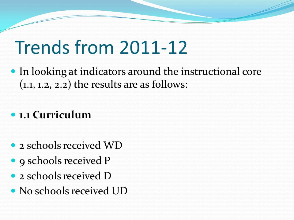 Trends from 2011-12 1.2 Pedagogy 0 schools received WD 9 schools received P 4 schools received D 0 schools received U