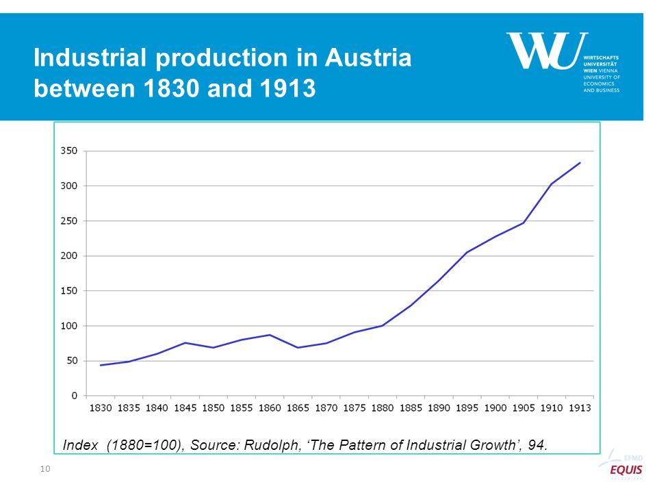 Industrial production in Austria between 1830 and 1913 Index (1880=100), Source: Rudolph, The Pattern of Industrial Growth, 94. 10