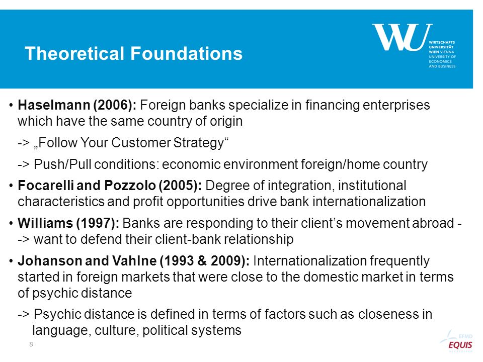Theoretical Foundations Haselmann (2006): Foreign banks specialize in financing enterprises which have the same country of origin -> Follow Your Custo
