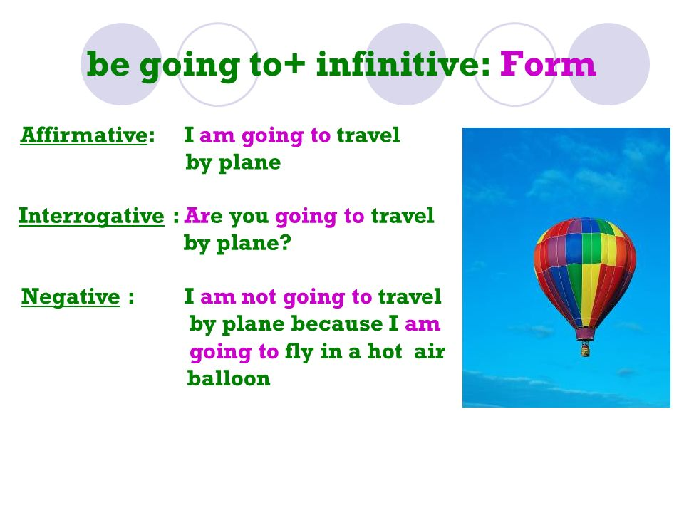 be going to+ infinitive: Form Affirmative: I am going to travel by plane Interrogative : Are you going to travel by plane? Negative : I am not going t