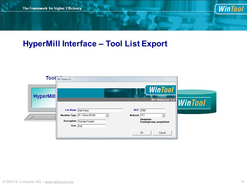 11© DATOS Computer AG – www.wintool.com The Framework for higher Efficiency HyperMill Interface – Tool List Export Tool List Data HyperMill Tool Libra