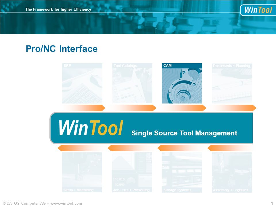 12© DATOS Computer AG – www.wintool.com The Framework for higher Efficiency Tool Catalogs Documents + Planning Assembly + Logistics Storage Systems Job Lists + Presetting Setup + Machining Pro/NC Interface WinTool Single Source Tool Management