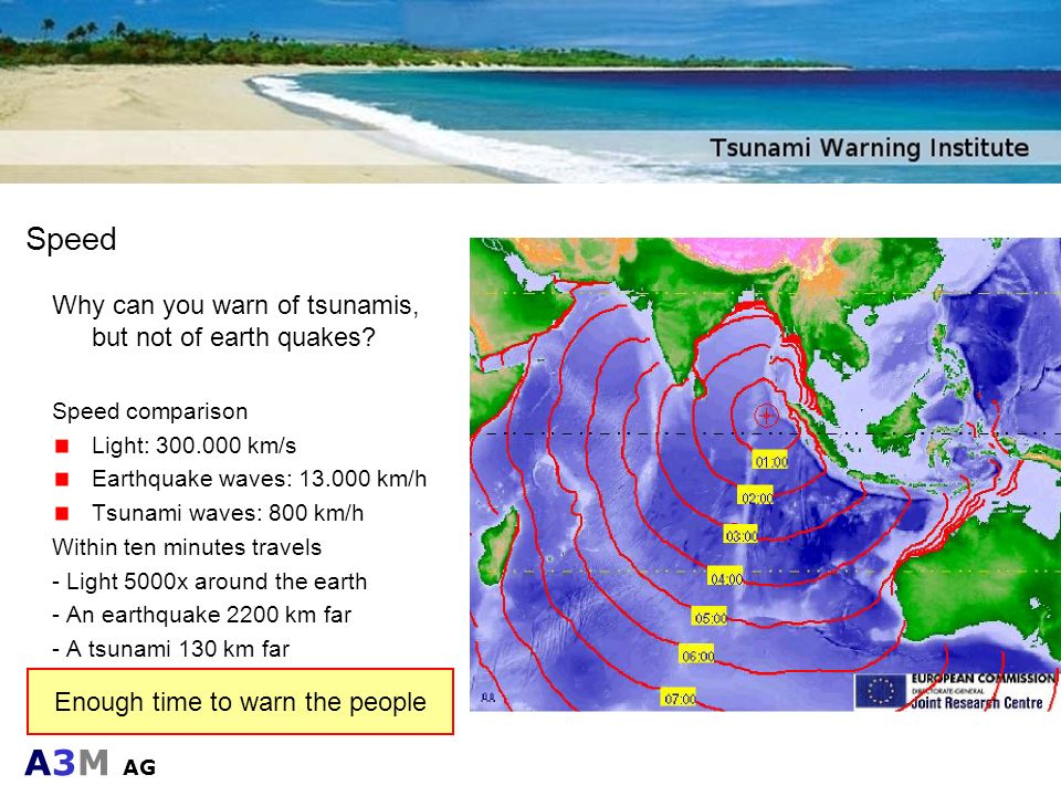 A3M AG Speed Why can you warn of tsunamis, but not of earth quakes? Speed comparison Light: 300.000 km/s Earthquake waves: 13.000 km/h Tsunami waves: