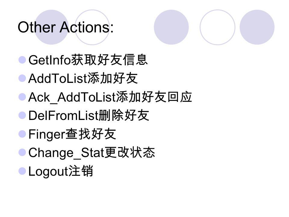 Other Actions: GetInfo AddToList Ack_AddToList DelFromList Finger Change_Stat Logout