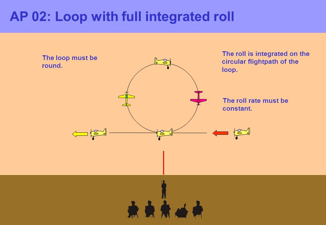AP 02: Loop with full integrated roll The loop must be round.