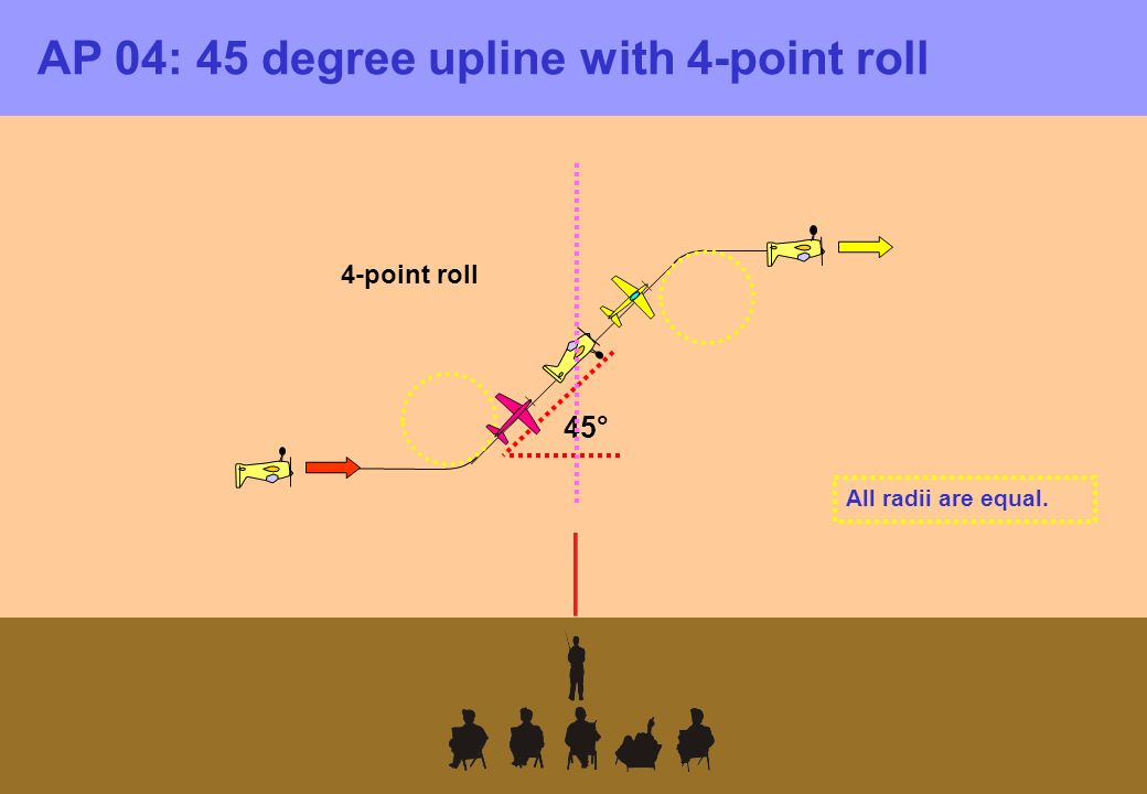 4-point roll AP 04: 45 degree upline with 4-point roll All radii are equal. 45°