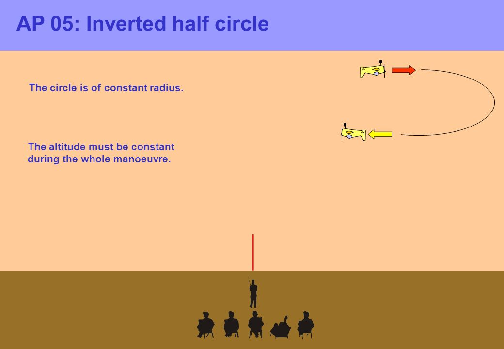 AP 05: Inverted half circle The altitude must be constant during the whole manoeuvre.