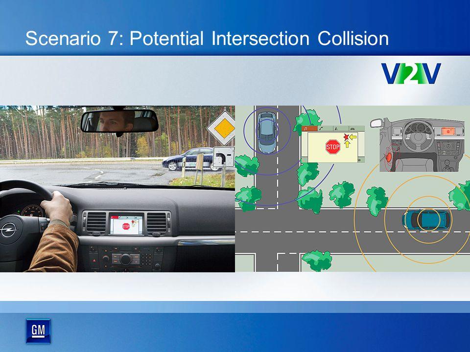 Scenario 7: Potential Intersection Collision