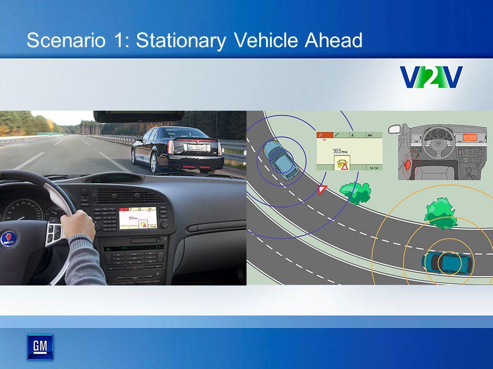 Scenario 1: Stationary Vehicle Ahead
