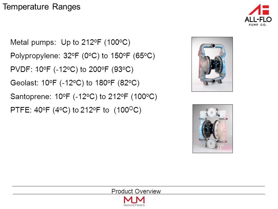 Temperature Ranges Metal pumps: Up to 212 o F (100 o C) Polypropylene: 32 o F (0 o C) to 150 o F (65 o C) PVDF: 10 o F (-12 o C) to 200 o F (93 o C) G