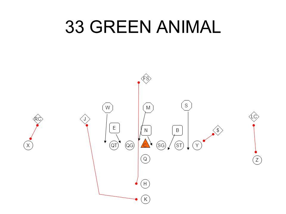 33 GREEN ANIMAL B E N RC LC FS $ W S M C QGXY Q QTSTSG Z K H J
