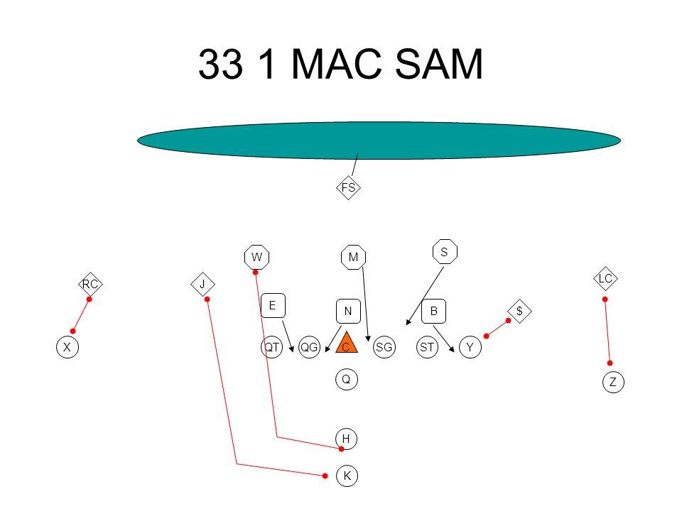 33 1 MAC SAM B E N RC LC FS $ W S M C QGXY Q QTSTSG Z K H J
