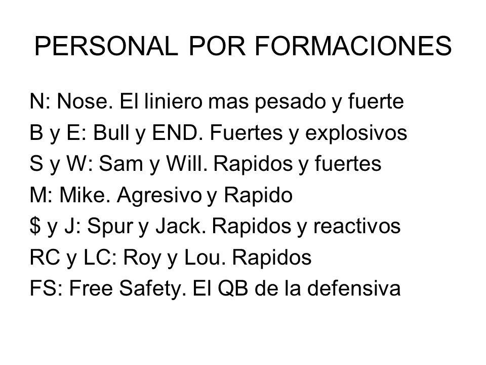PERSONAL POR FORMACIONES N: Nose. El liniero mas pesado y fuerte B y E: Bull y END. Fuertes y explosivos S y W: Sam y Will. Rapidos y fuertes M: Mike.