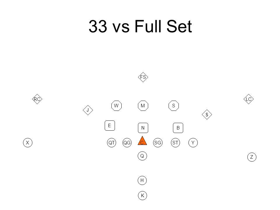 33 vs Full Set B E N RCLC FS J WSM C QGXY Q QTSTSG Z K H $