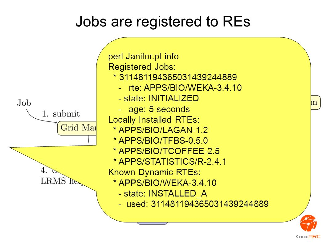 Jobs are registered to REs perl Janitor.pl info Registered Jobs: * 311481194365031439244889 - rte: APPS/BIO/WEKA-3.4.10 - state: INITIALIZED - age: 5 seconds Locally Installed RTEs: * APPS/BIO/LAGAN-1.2 * APPS/BIO/TFBS-0.5.0 * APPS/BIO/TCOFFEE-2.5 * APPS/STATISTICS/R-2.4.1 Known Dynamic RTEs: * APPS/BIO/WEKA-3.4.10 - state: INSTALLED_A - used: 311481194365031439244889