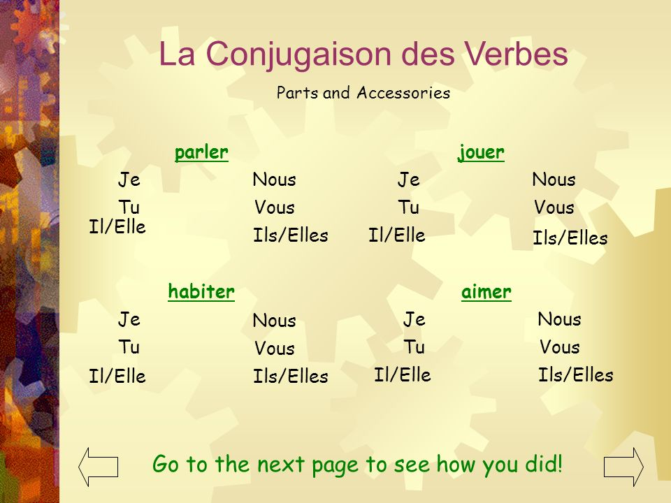 La Conjugaison des Verbes Parts and Accessories Ok, heres the drill : Try to conjugate these French verbs by following the 4 simple step: 1. Take note